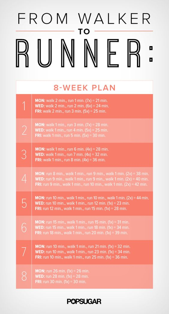 How to Become a Runner In 8 Weeks